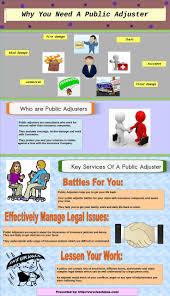 9 best public adjusters isa claims images on pinterest public