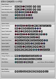 gta 5 cheats for ps3 ps4 gta v cheats database