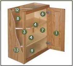 wall cabinet carcass construction nrtradiant com