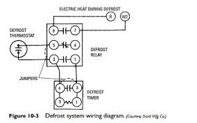 heat pumps heat pump operating principles hvac machinery