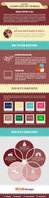 a designer u0027s cheat sheet for marsala pantone colour of the year