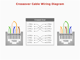 wiring diagrams ethernet wall jack crossover lan cable cat 5 fine