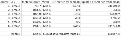 Normal Distribution Table Calculator Standard Deviation Wikipedia