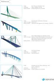 bureau d ude ouvrage d calcul des ponts pdf