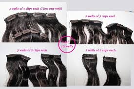 type of hair extensions types of human hair for extensions indian remy hair