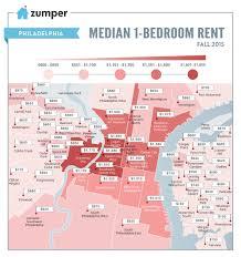 Philadelphia Neighborhood Map Fall Rental Report Most Expensive Philadelphia Neighborhoods
