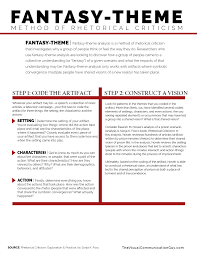 Soapstone Analysis Example Fantasy Theme Method Of Rhetorical Criticism U2013 The Visual
