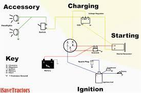portable generator avr wiring diagrams basic circuit diagram
