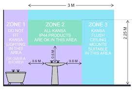 bathroom zone 1 interior design