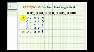 Placing Decimals On A Number Line Worksheet Example 1 Ordering Decimals From Least To Greatest Youtube