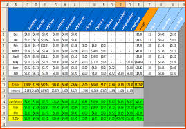 Sales Commission Excel Template Excel Spreadsheet Template Sales Commission Template Fixed Margin