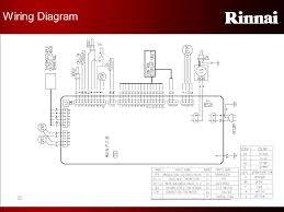 rinnai fan convector heaters level ii training ppt download