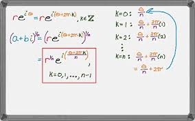 finding the nth roots of a complex number