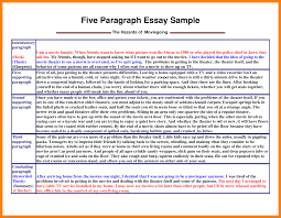 sample persuasive essay for th graders persuasive essays for kids samples  sbp college consulting cover letter