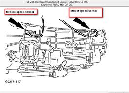 1983 ford f250 wiring diagram fixya