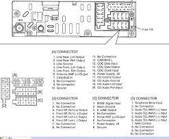 audi a4 radio wiring diagram audi wiring diagrams instruction