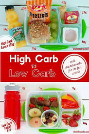 low carb kids look at a high carb vs low carb lunch box