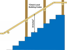 south african national standard the application of staircase