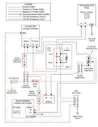wiring diagram for grid solar system b2network co