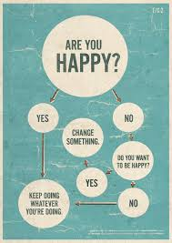 are you happy visual ly