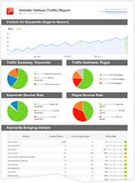analytical report template ready to use seo report templates