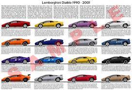 lamborghini car posters lamborghini diablo model chart poster vt sv gt gtr se30 se35