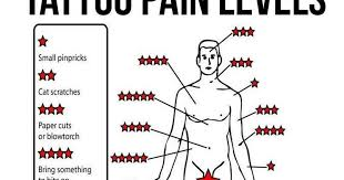 tattoo pain level chart female tattoos on the hand hurt best tattoo 2017