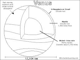 venus planet coloring sheets 3 pics space