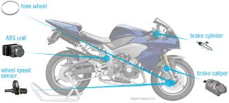 motorcycle abs why you want to ride with it