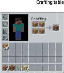 build a craft table how to build a crafting table in minecraft for dummies minecraft