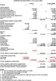 End Of Year Balance Sheet Template The Balance Sheet Boundless Business