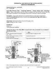 480 volt water heater wiring diagram 480 volt switch 208 volt