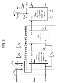 patent us8724001 analog to digital converter using a ramp