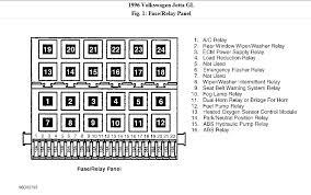 vw jetta 1997 fuse box diagram volkswagen wiring diagrams for