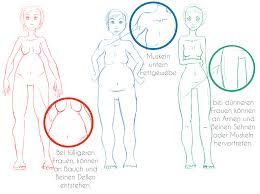 Traumk He Verschiedene Weibliche Körpertypen Zeichnen U2013 So Zeichne Ich Teil