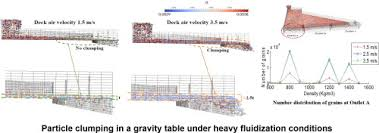 Gravity Table Design And Performance Optimization Of Gravity Tables Using A