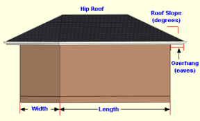 Hip And Valley Roof Calculator Hip Roof Calculate The Area Of A Hip Roof In Square Metres Online