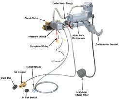 stebel horn wiring diagram wiring diagrams
