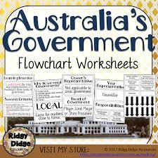 subjects humanities u0026 social science hass australia u0027s