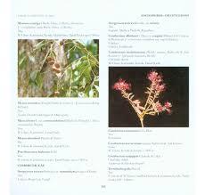 endemic vascular plants of india p singh k karthigeyan p