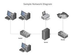 Home Server Network Design Personal Area Pan Networks Computer And Network Examples