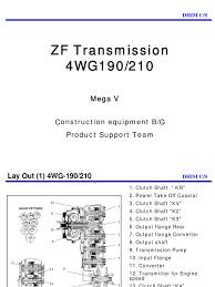 zf 4wg210 manual transmission transmission mechanics
