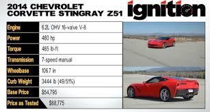 corvette c7 stingray specs corvette