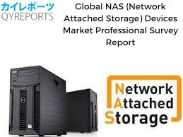 Storage Devices Global Network Attached Storage Devices Nas Market Expanding At