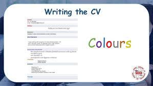 cv writting scci 16 skills and cv writing