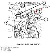 dodge cummins engine codes engine code p1698 03 dodge ram 1500 engine engine problems and
