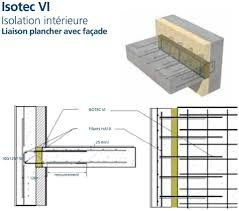 Pose En Coffrage Armatures Sur Plans Catalogue Bâtiment Solutions Techniques Et Accessoires Pdf