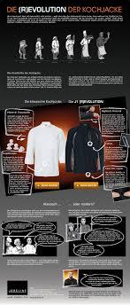 berufsbekleidung küche infografik geschichte der kochjacke gastronomie berufsbekleidung