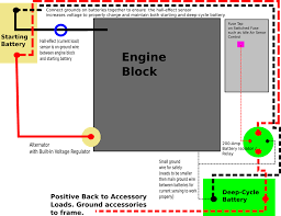 4315 auto meter fuel gauge wiring diagram wiring diagrams