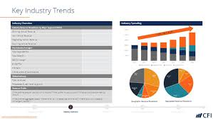 Pitch Book Template investment banking pitchbook template free ppt file